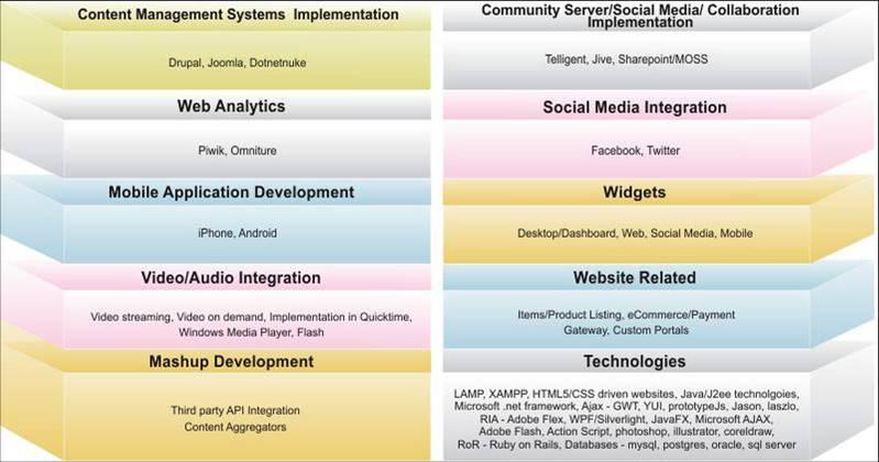 ad_technologies_big