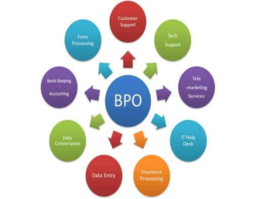 BPO-Img 2