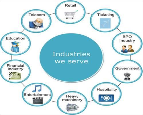 Industries-Img-3